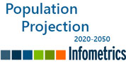 Open the Infometrics Population Dashboard for Thames-Coromandel District