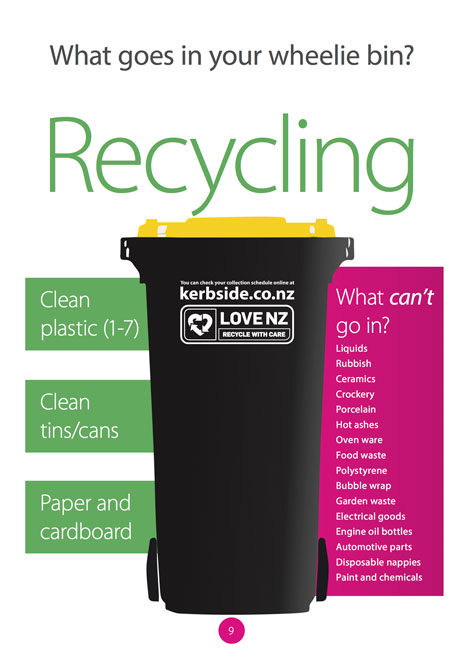 What goes in your wheelie bin
